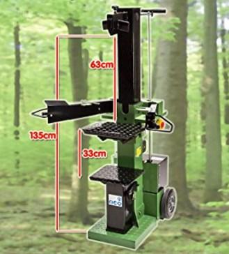 Holzspalter Vergleich DEMA